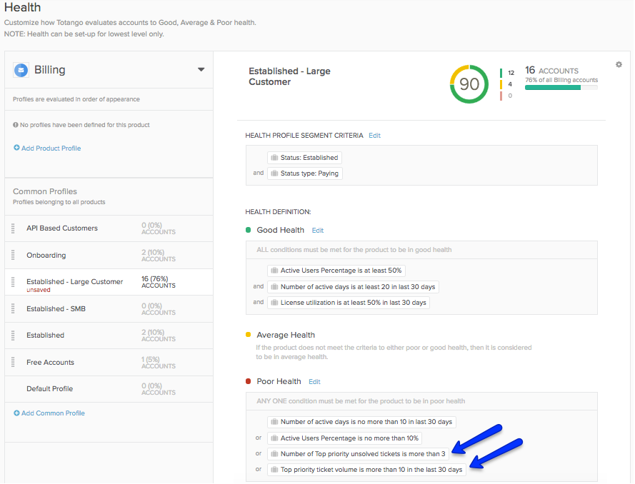 Visibility Of Your Zendesk Customer Support Data in Totango